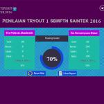 passing grade tes sbmptn 2016 software genius tryout