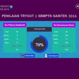 passing grade tes sbmptn 2016 software genius tryout