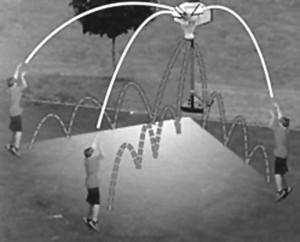 Rumus Fisika Gerak Parabola