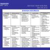Halaman Kisi-kisi UN Software Edukasi Genius Tryout UN SMA IPA 2016